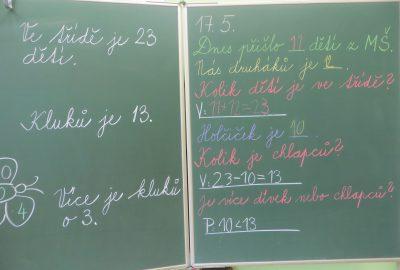 Naši předškoláci z MŠ byli u nás ve 2. třídě na návštěvě